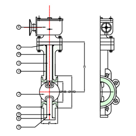 butterfly valve manufacturers in ahmedabad