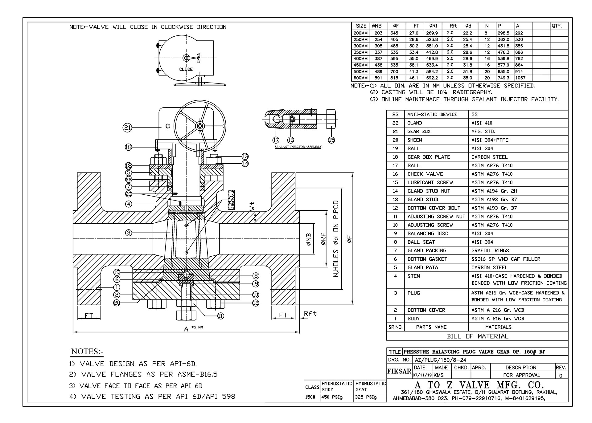 Ball Valve Manufacturer In India
