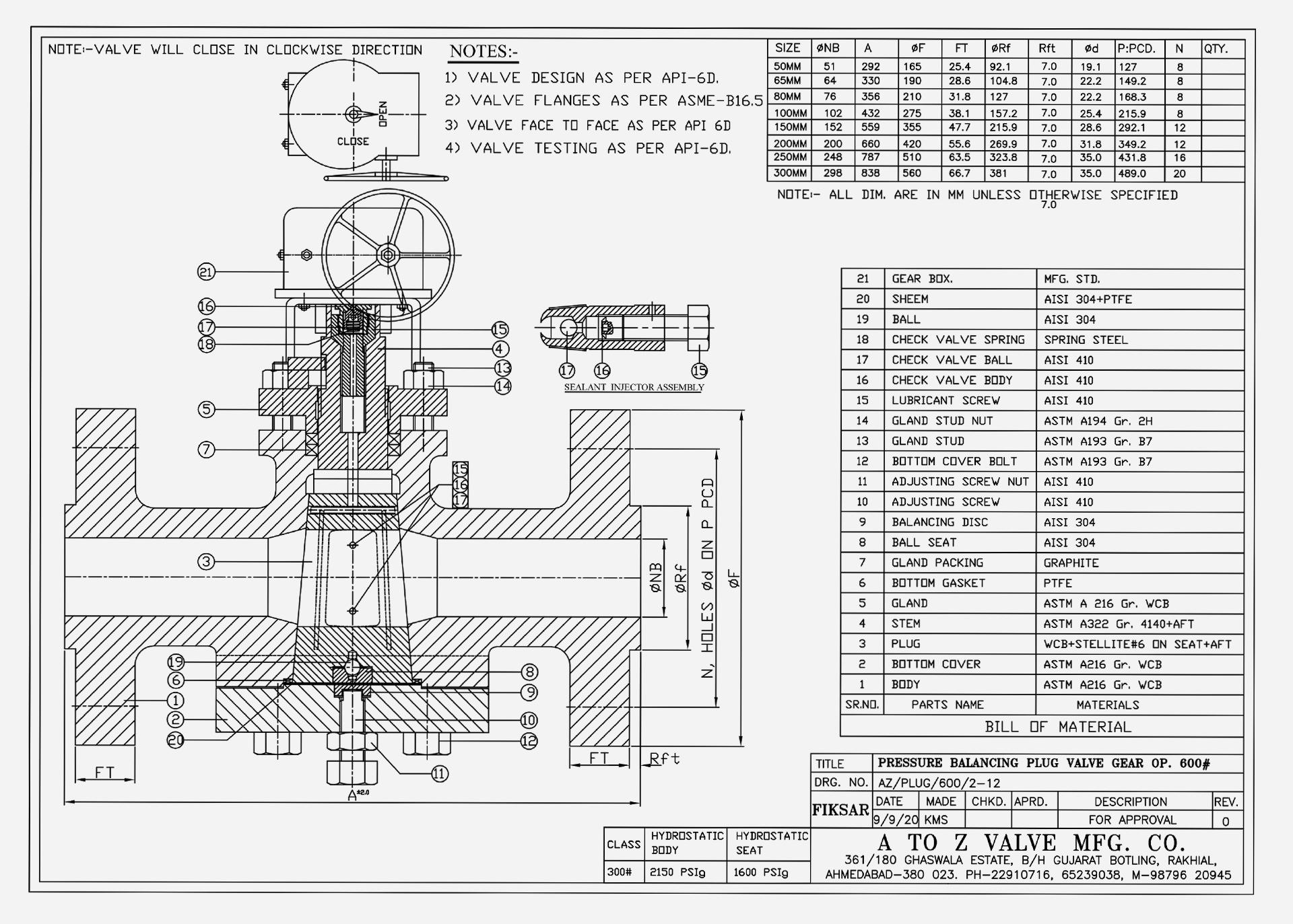 Plug Valve BS 5353 Manufacturer